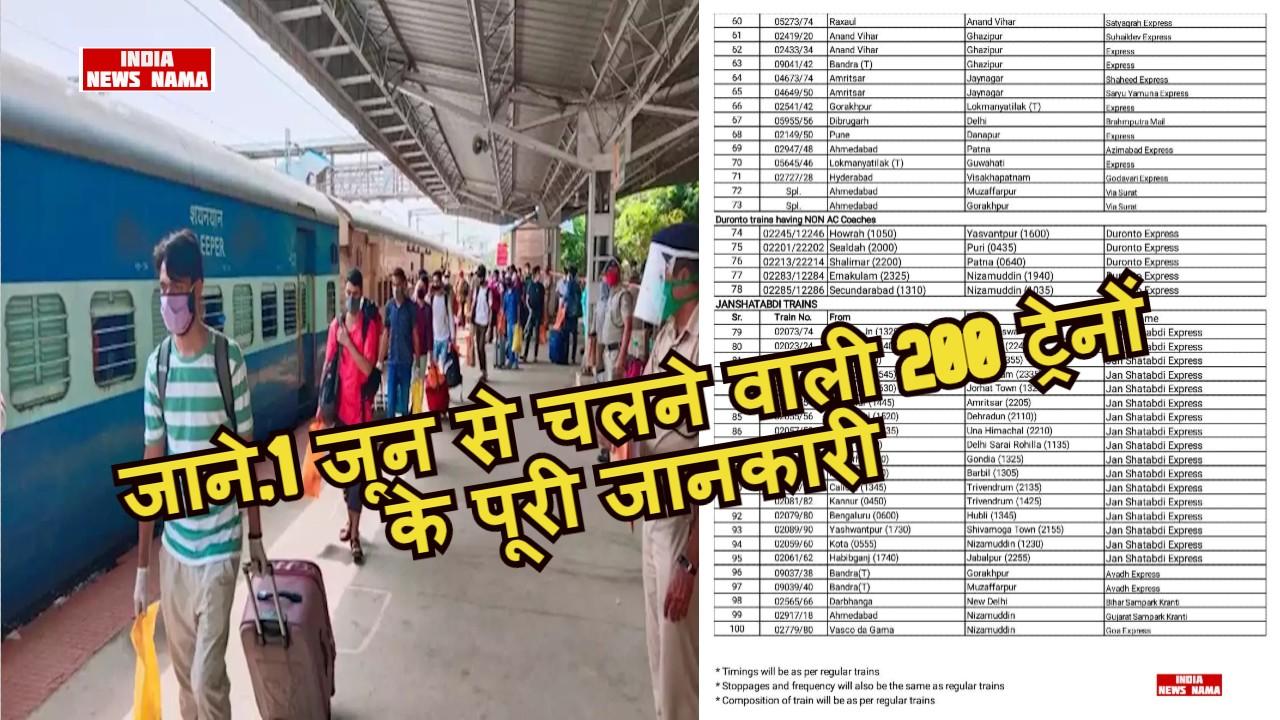 खुशखबरी,1 जून से चलने वाली 200 ट्रेनों की बुकिंग हुई आज शुरू,जाने पूरी डिटेल